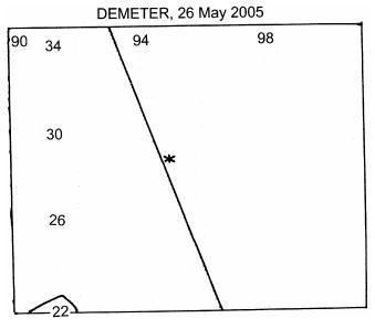 El Misterio de las Variaciones TEC Previo a Eventos Sísmicos Demeter2