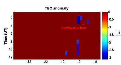 El Misterio de las Variaciones TEC Previo a Eventos Sísmicos Tec-anomaly