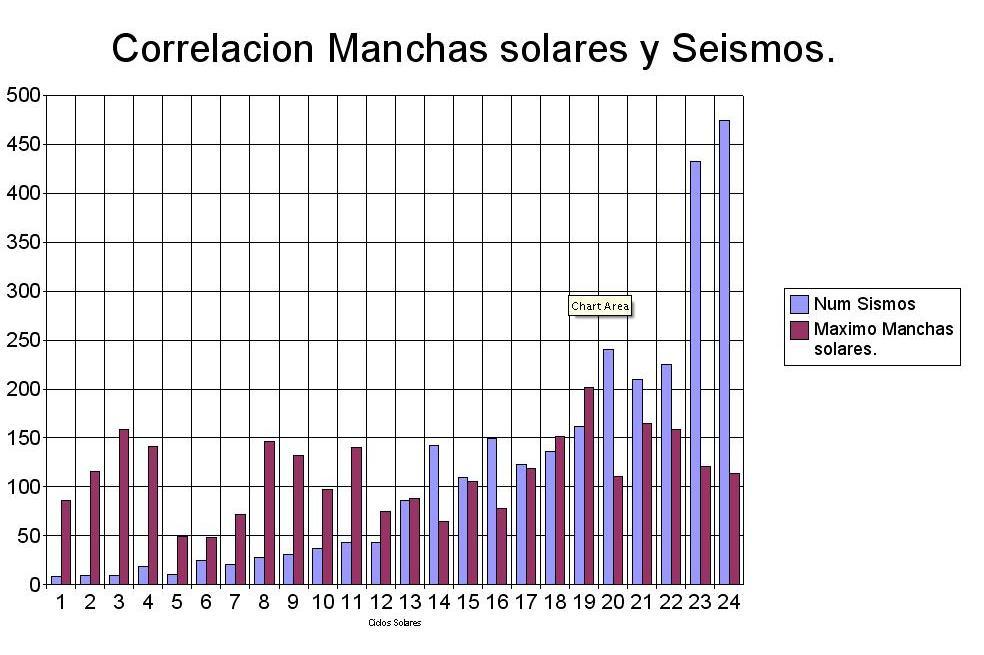 Alta Tension - Sol